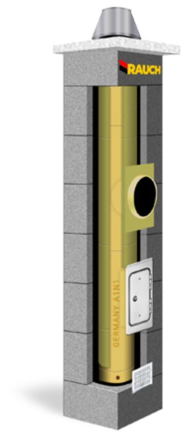 Co warto wiedzieć o funkcjonalnych systemach kominowych?
